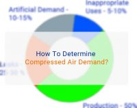 How To Determine Compressed Air Demand?